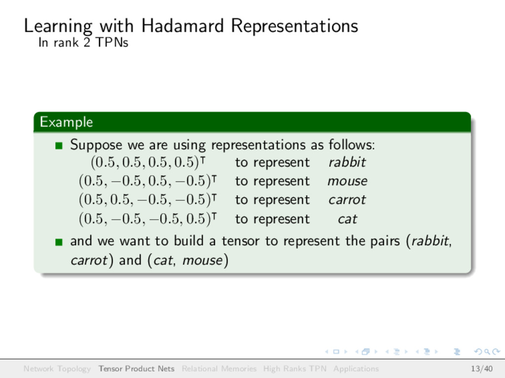 Learning with Hadamard Representations In rank ...