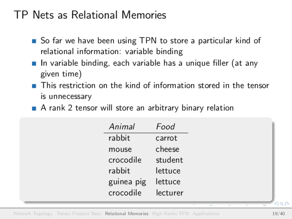 TP Nets as Relational Memories So far we have b...