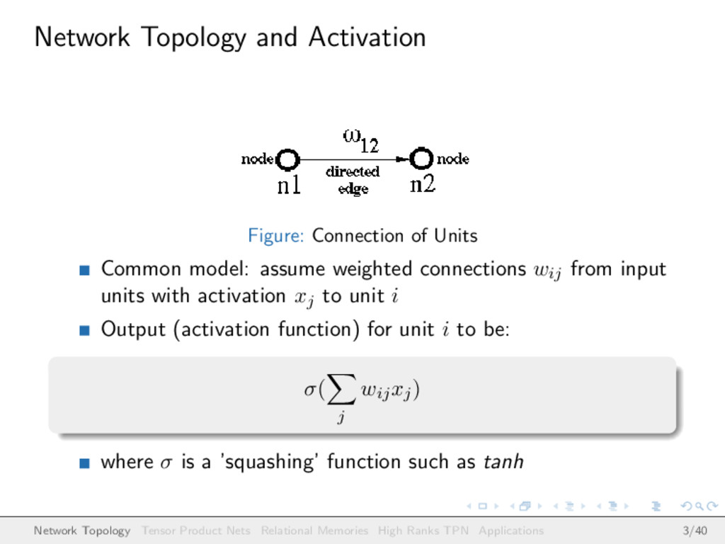 Network Topology and Activation Figure: Connect...