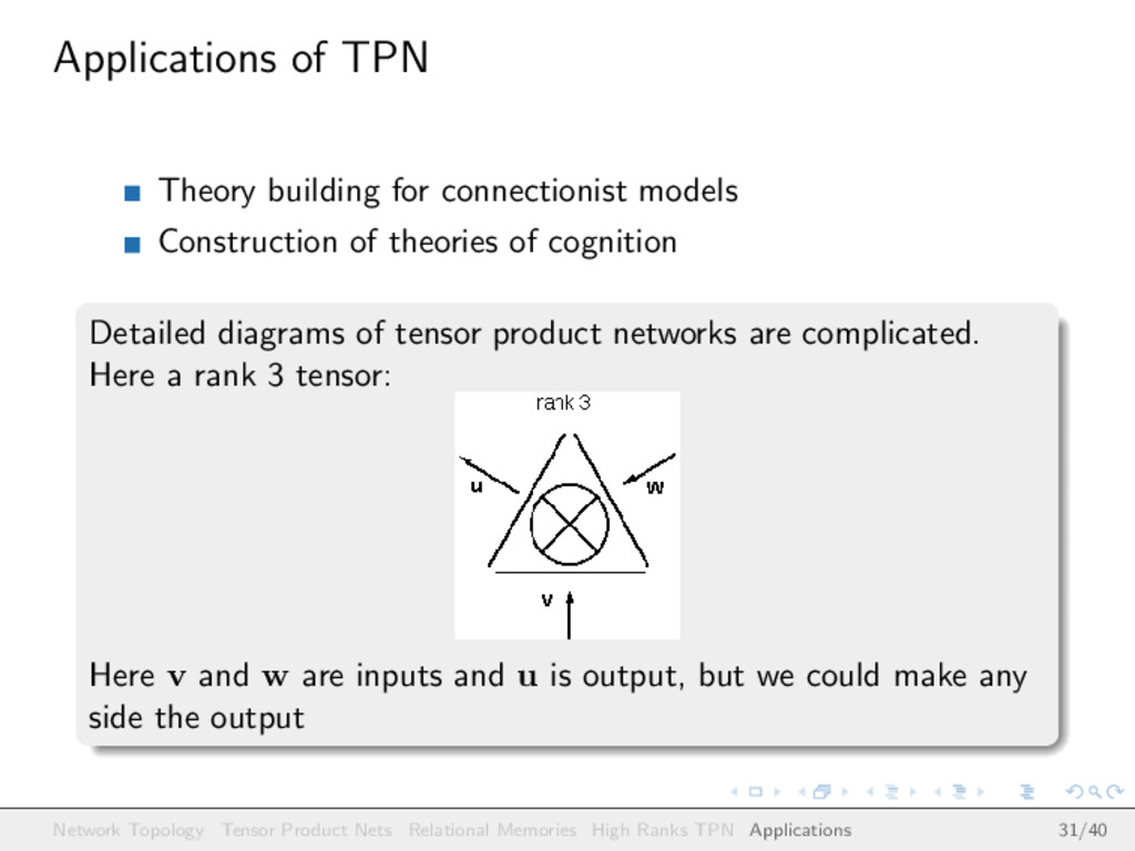 Applications of TPN Theory building for connect...