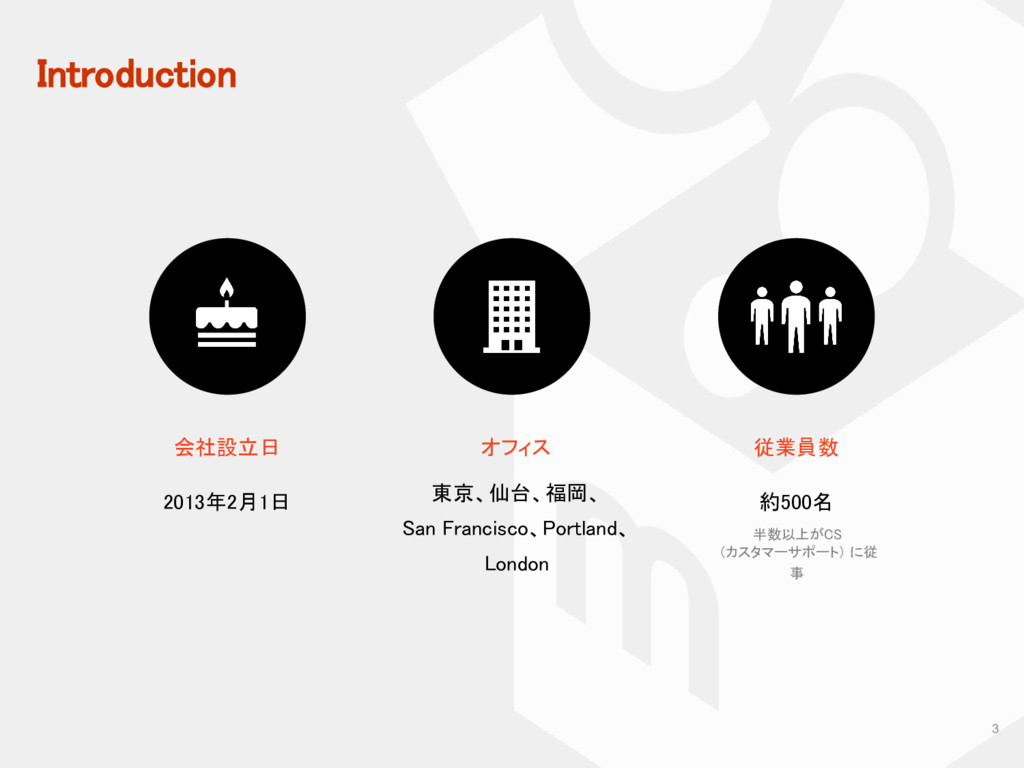 3 Introduction 2013年2月1日 東京、仙台、福岡、 San Francisc...