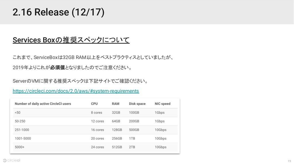19 2.16 Release (12/17) Services Boxの推奨スペックについて...