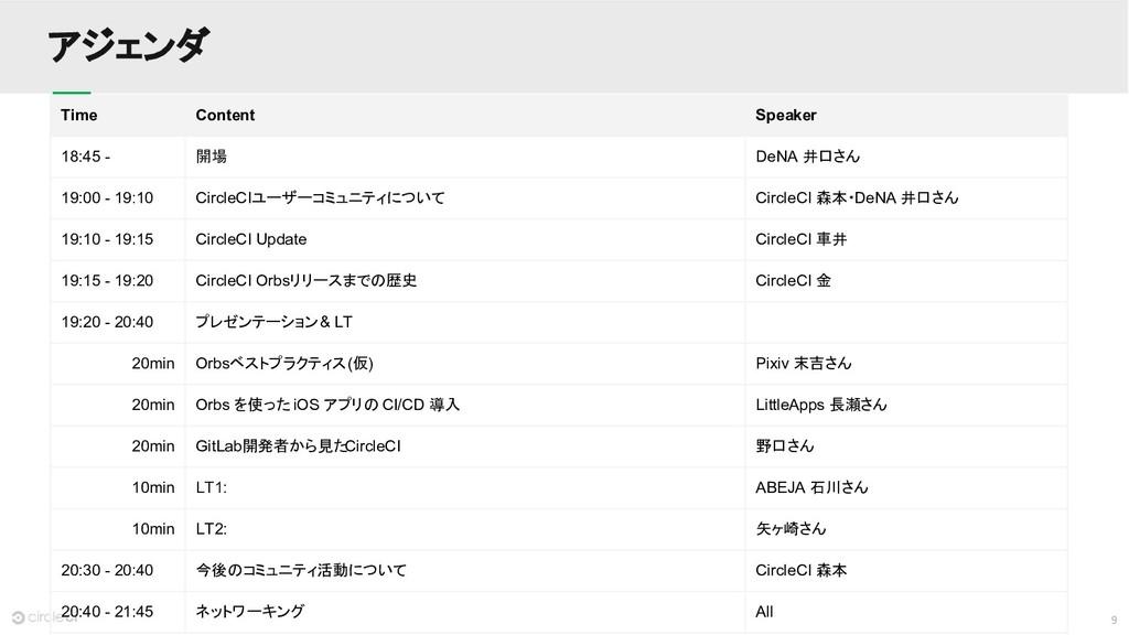 9 アジェンダ Time Content Speaker 18:45 - 開場 DeNA 井口...