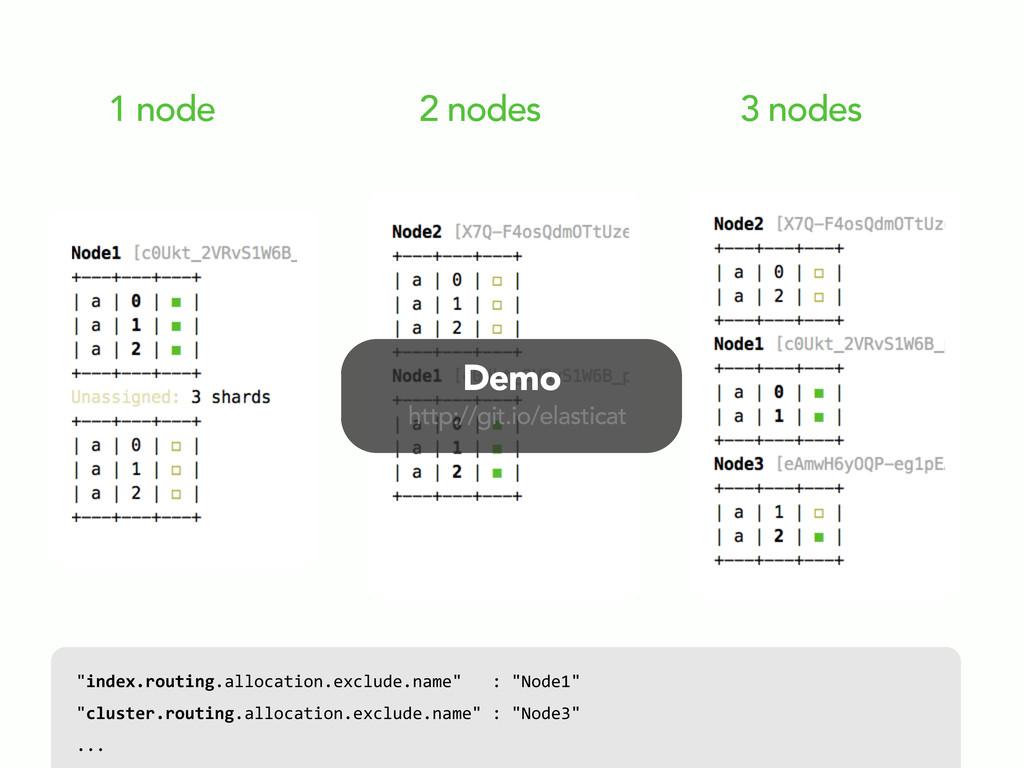 """1 node 2 nodes 3 nodes Demo """"index.routing.allo..."""