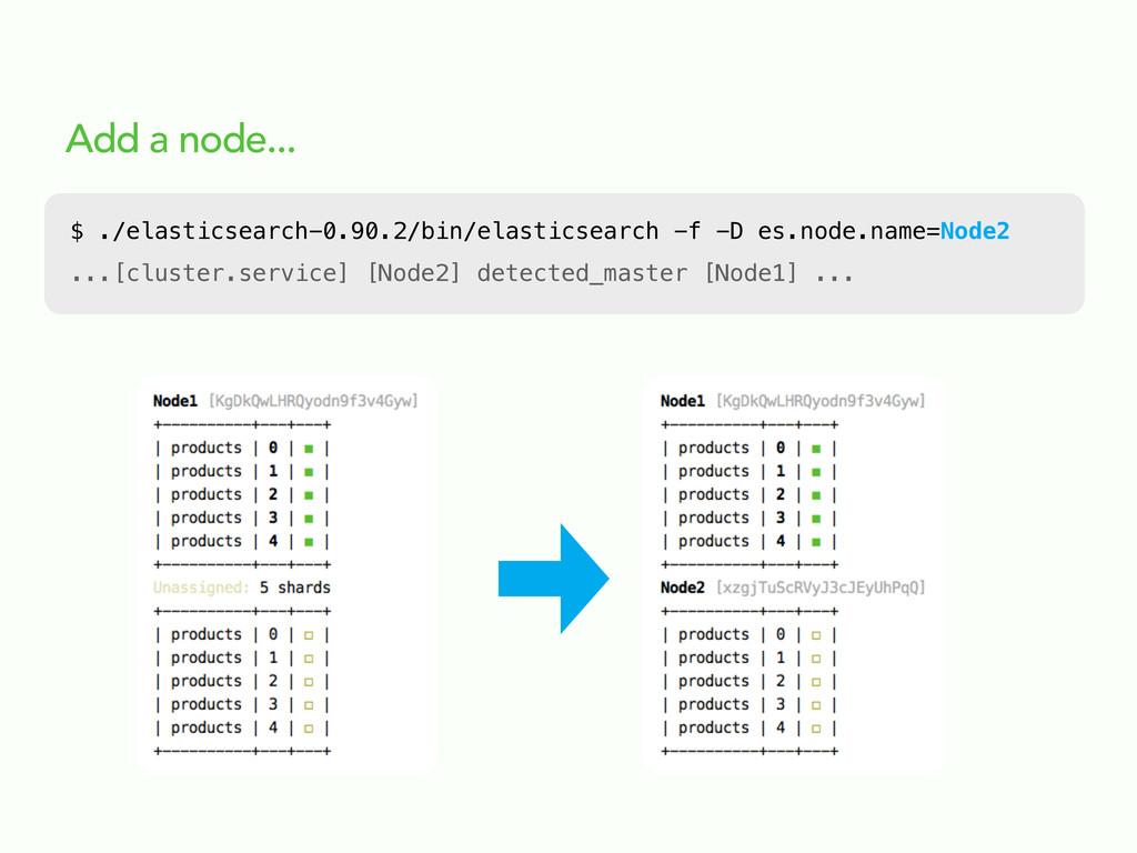 Add a node... $ ./elasticsearch-0.90.2/bin/elas...