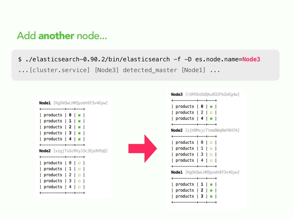 Add another node... $ ./elasticsearch-0.90.2/bi...