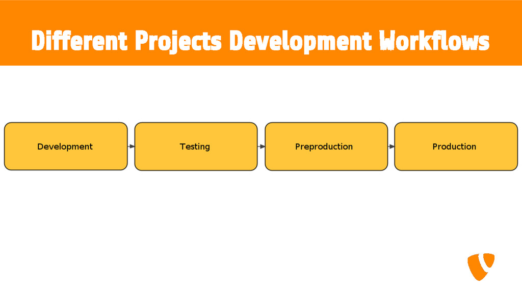 Different Projects Development Workflows