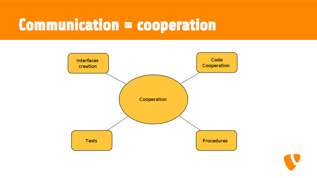 Communication = cooperation
