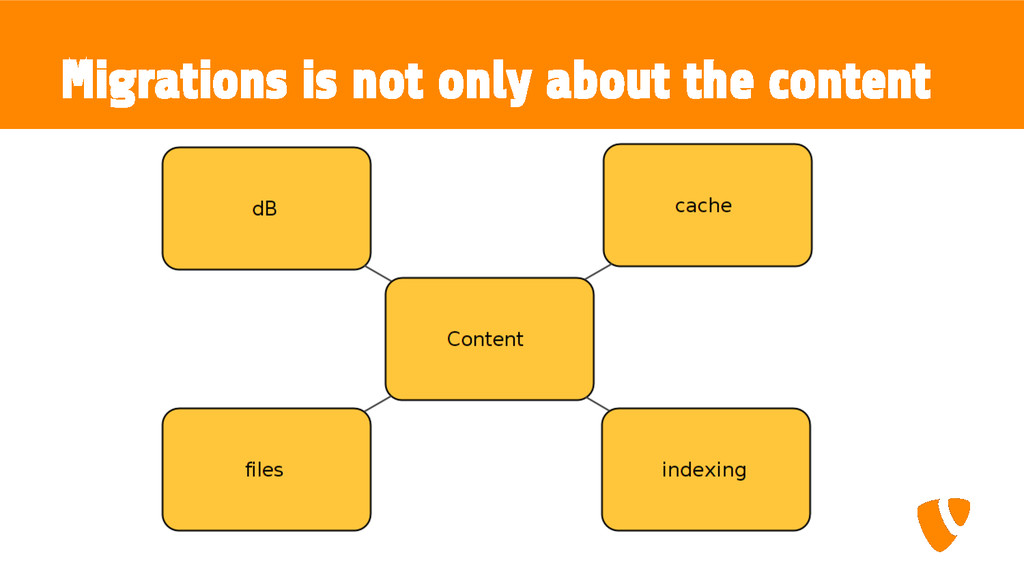 Migrations is not only about the content