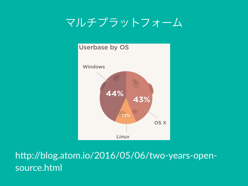 """ϚϧνϓϥοτϑΥʔϜ h""""p:/ /blog.atom.io/2016/05/06/two-..."""