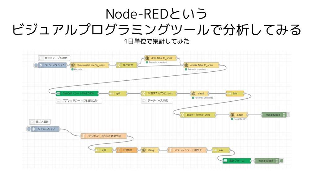 Node-REDという ビジュアルプログラミングツールで分析してみる 1日単位で集計してみた