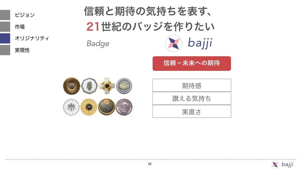 20 ৴པʹະདྷͷظ ࣮͞ ͑Δؾͪ ظײ Badge Ϗδϣϯ ࢢ ΦϦδφϦ...