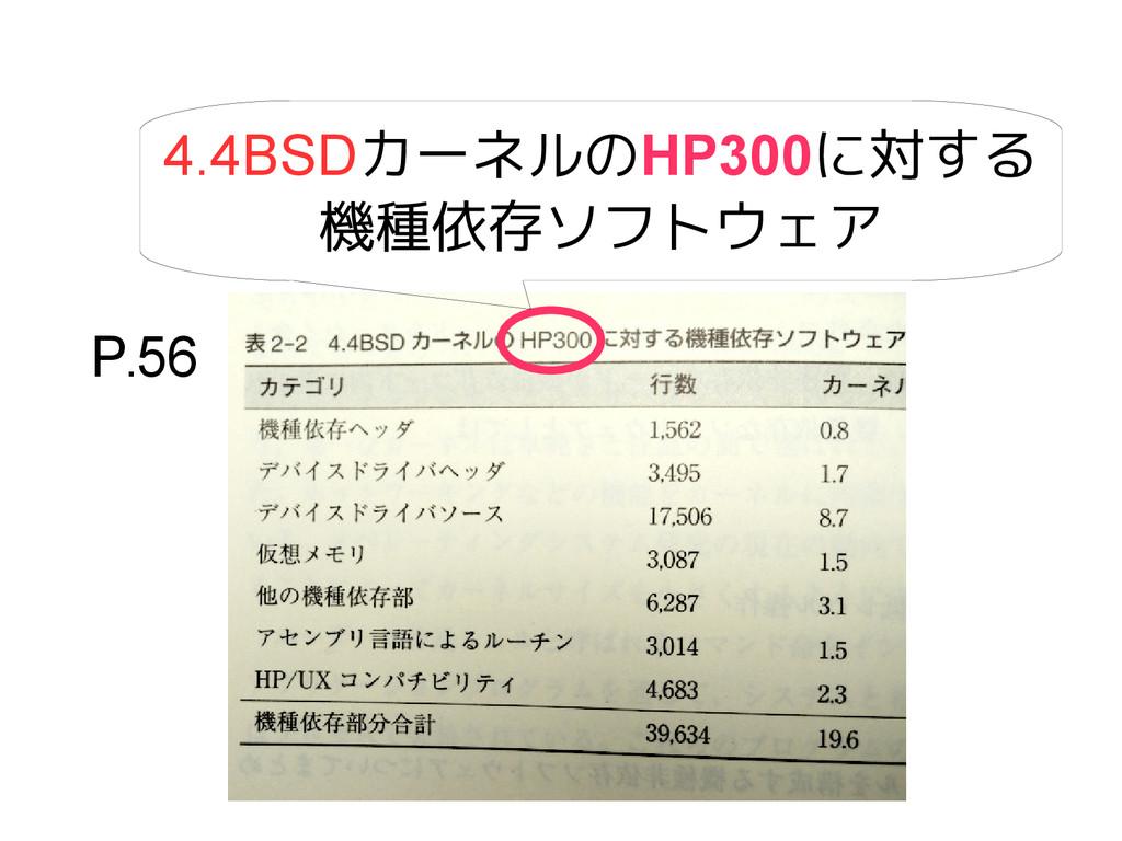 4.4BSDカーネルのHP300に対する 機種依存ソフトウェア P.56