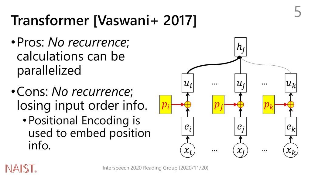 Transformer [Vaswani+ 2017] Interspeech 2020 Re...