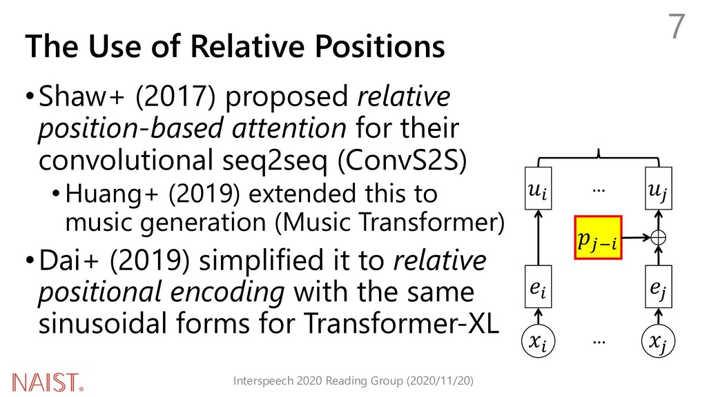 The Use of Relative Positions •Shaw+ (2017) pro...