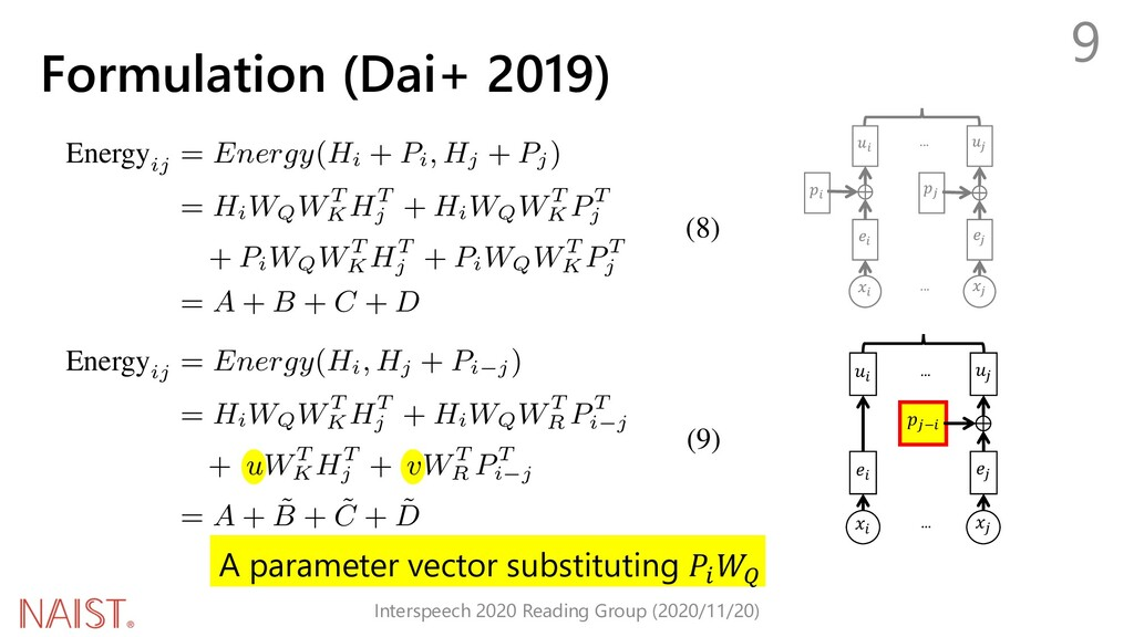 Formulation (Dai+ 2019) Interspeech 2020 Readin...