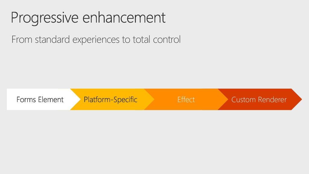 Effect Custom Renderer From standard experience...