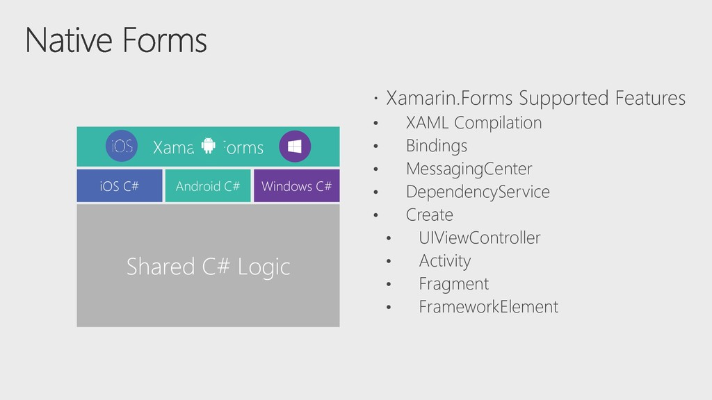  Xamarin.Forms Supported Features • XAML Compi...