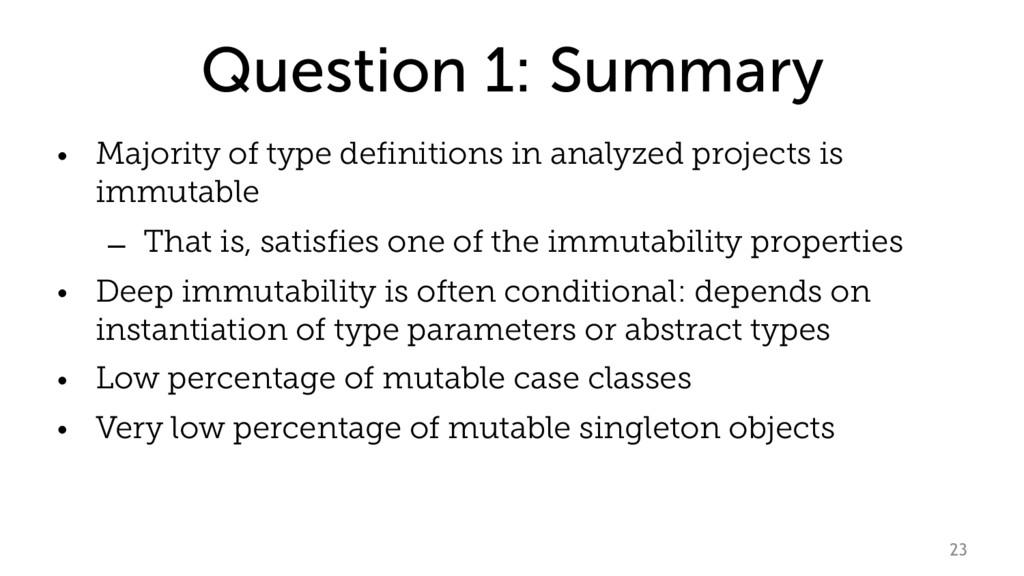Question 1: Summary • Majority of type definiti...