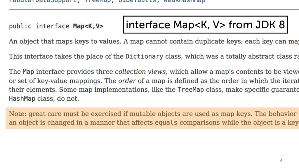 4 interface Map<K, V> from JDK 8