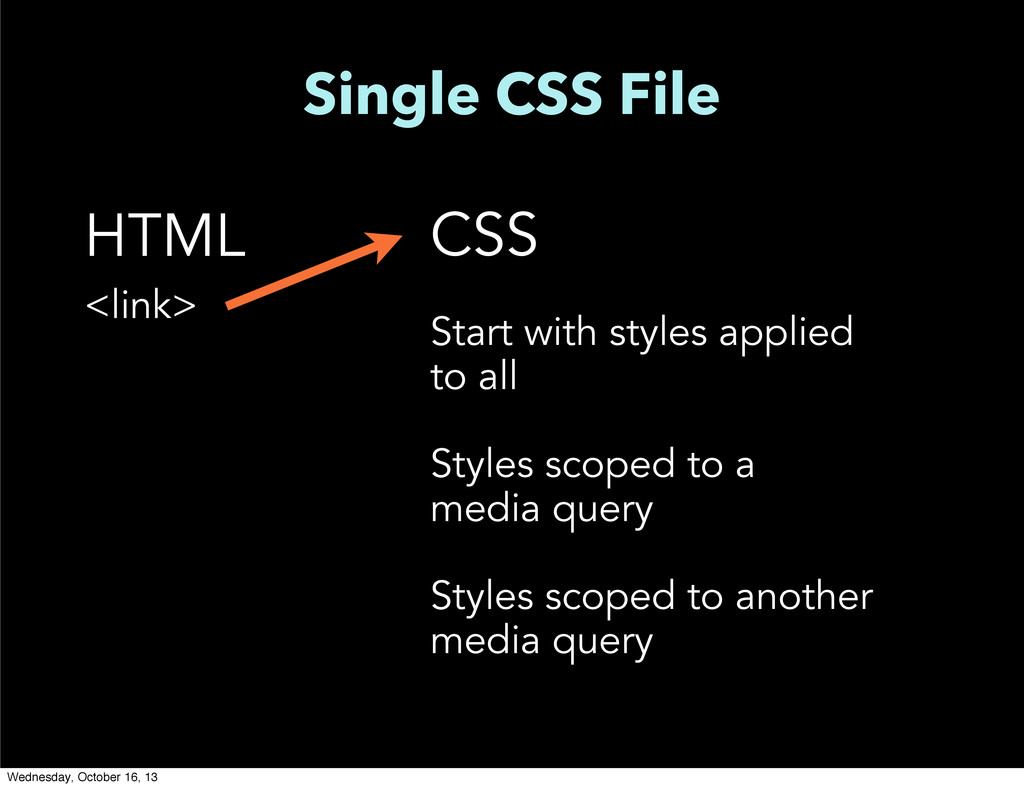 Single CSS File HTML <link> CSS Start with styl...