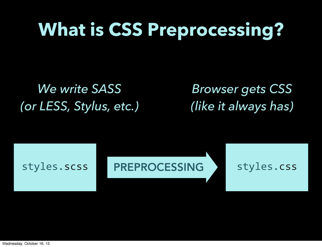 styles.scss styles.css We write SASS (or LESS, ...