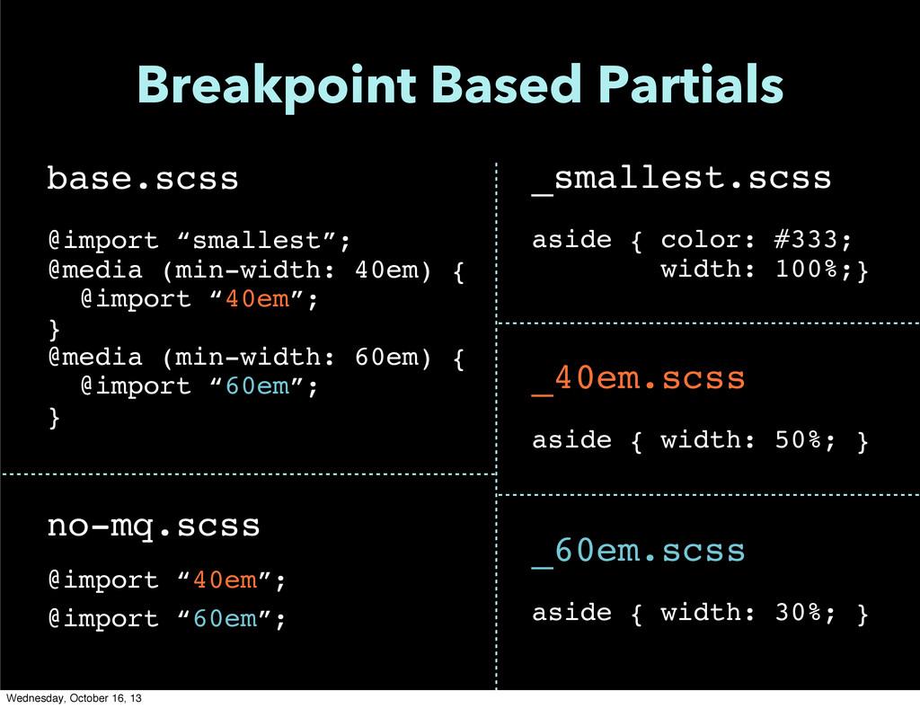 _40em.scss aside { width: 50%; } Breakpoint Bas...