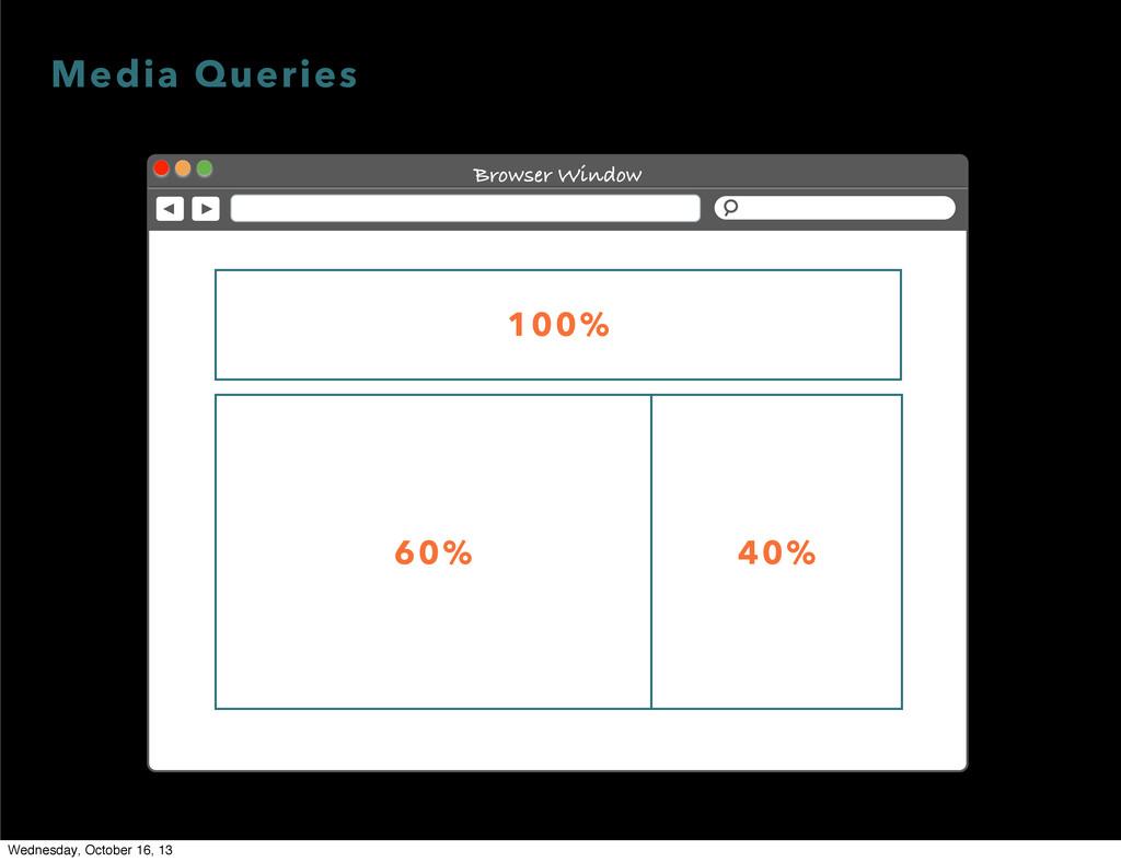 Browser Window 100% 60% 40% Media Queries Wedne...