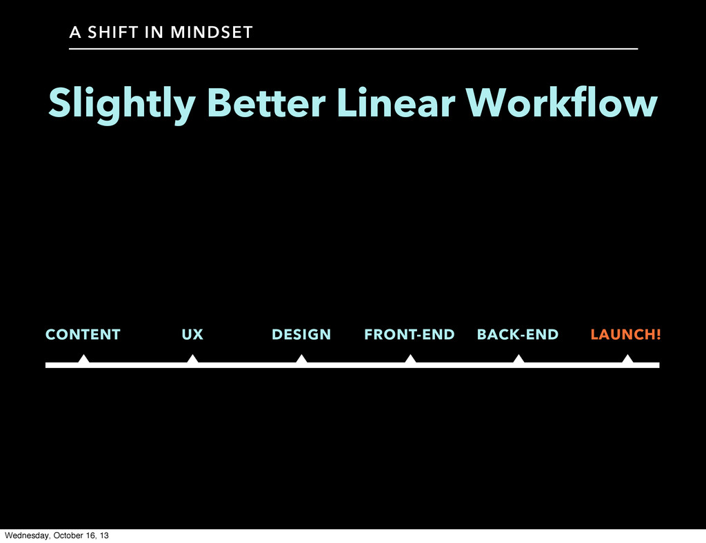 A SHIFT IN MINDSET Slightly Better Linear Workf...