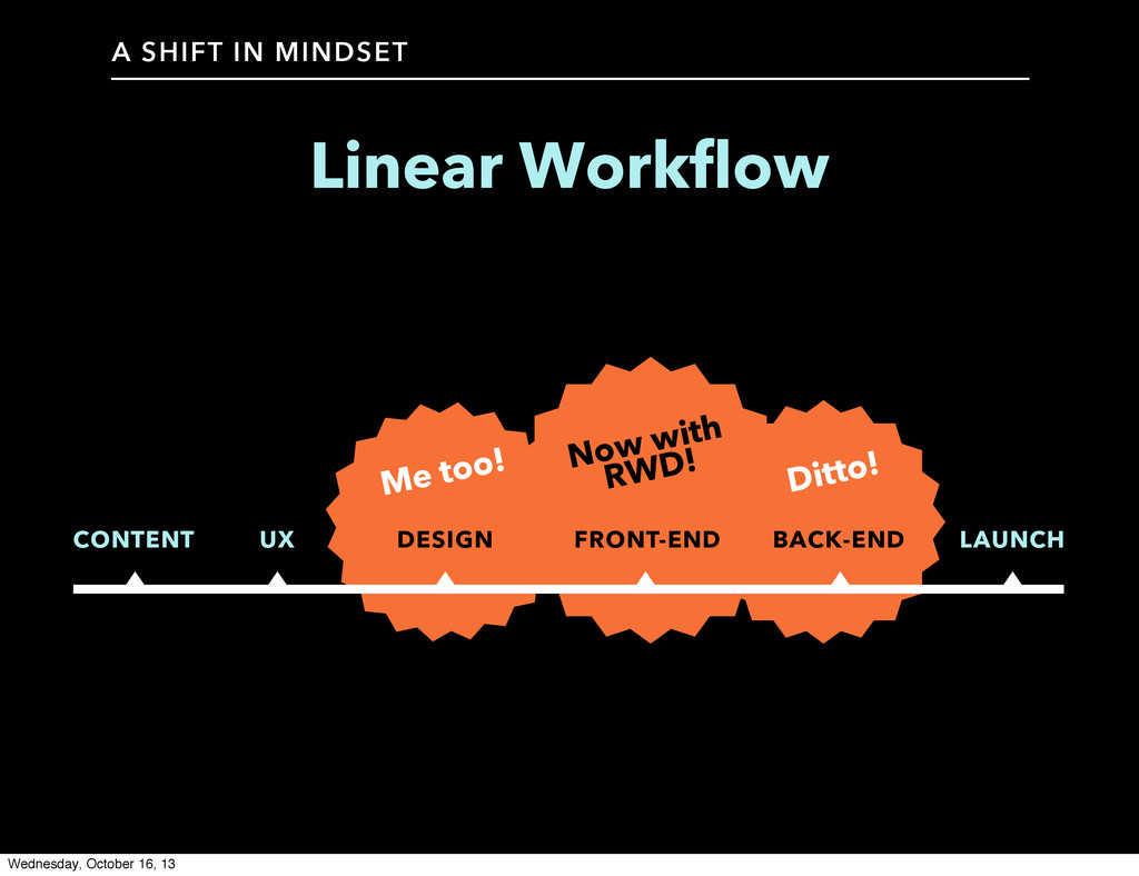 Now with RWD! A SHIFT IN MINDSET Linear Workflo...