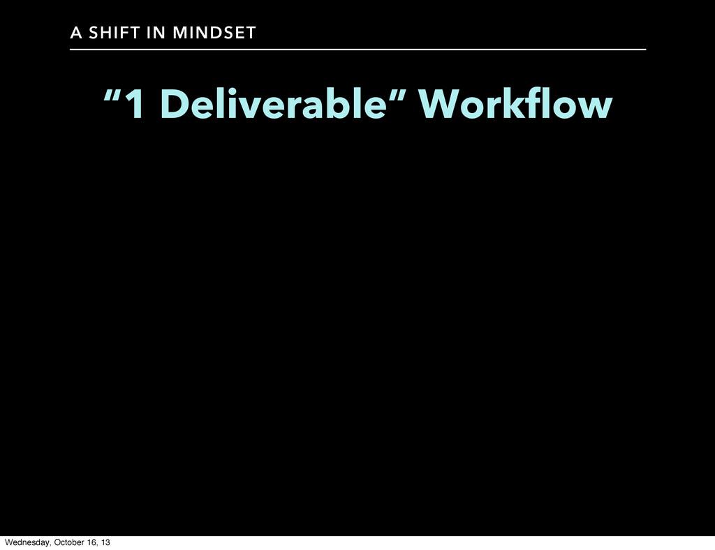 "A SHIFT IN MINDSET ""1 Deliverable"" Workflow Wed..."