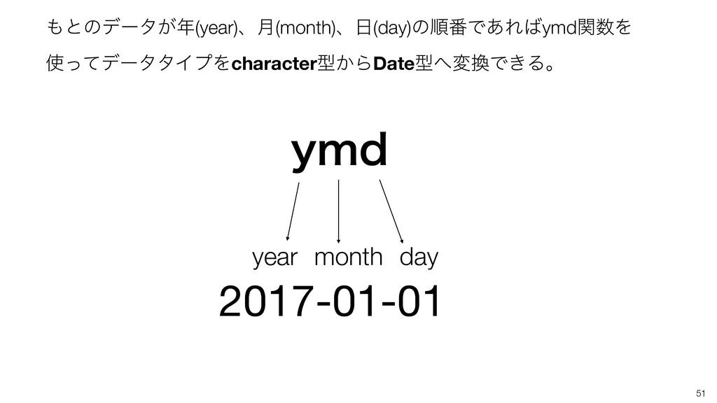 2017-01-01 year month day 51 ZNE ͱͷσʔλ͕(year)...