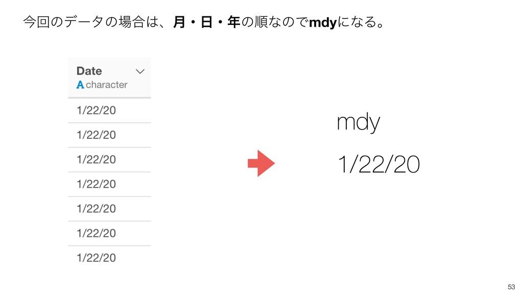 53 ࠓճͷσʔλͷ߹ɺ݄ɾɾͷॱͳͷͰmdyʹͳΔɻ 1/22/20 mdy