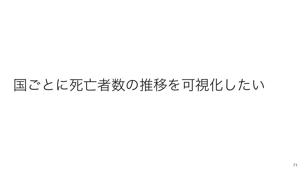 ࠃ͝ͱʹࢮऀͷਪҠΛՄࢹԽ͍ͨ͠ 71