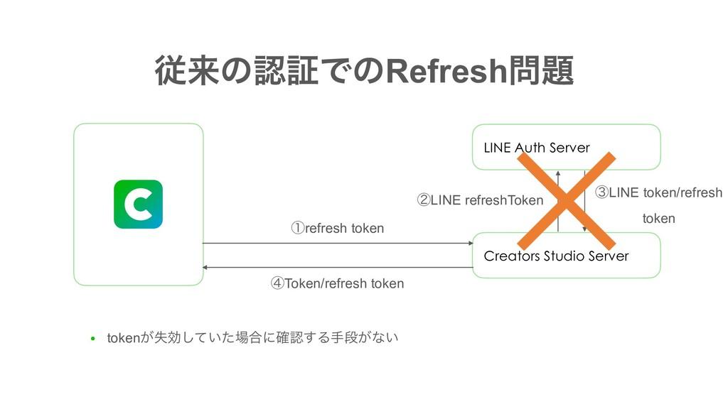 ैདྷͷূͰͷRefresh LINE Auth Server Creators Stud...