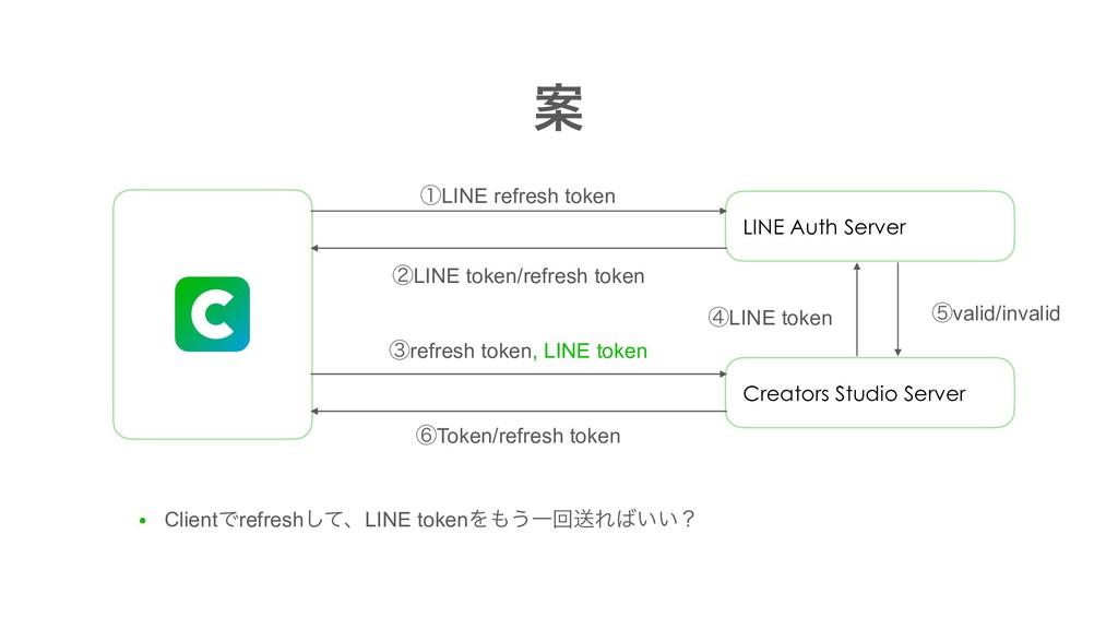 Ҋ LINE Auth Server Creators Studio Server ᶅrefr...