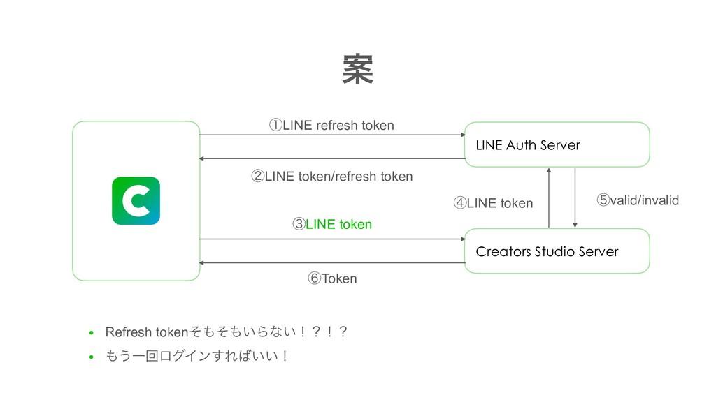 Ҋ LINE Auth Server Creators Studio Server ᶅLINE...