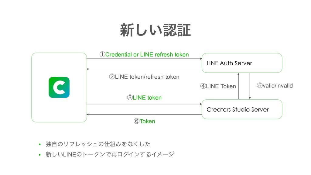 ৽͍͠ূ LINE Auth Server Creators Studio Server ᶄ...