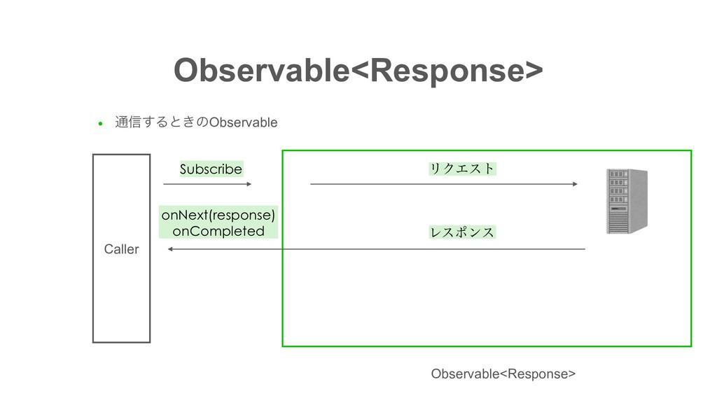Observable<Response> ● ௨৴͢Δͱ͖ͷObservable Subscr...