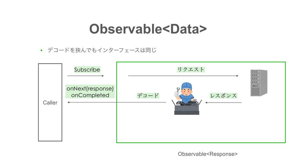 Observable<Data> ● σίʔυΛڬΜͰΠϯλʔϑΣʔεಉ͡ Subscri...