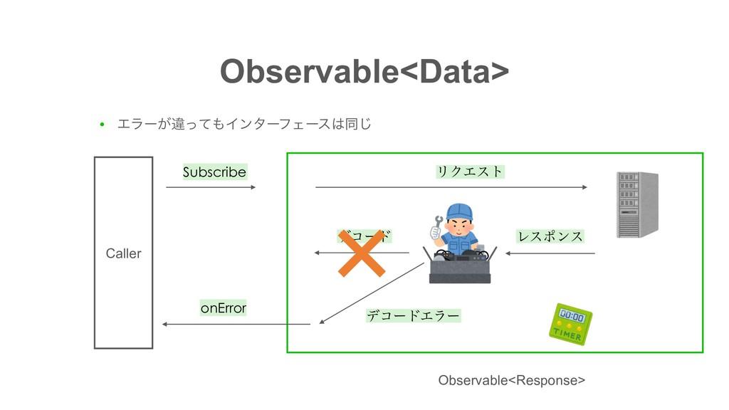 Observable<Data> ● Τϥʔ͕ҧͬͯΠϯλʔϑΣʔεಉ͡ Subscrib...