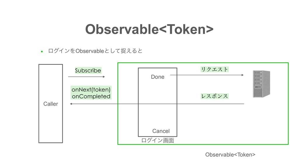 Observable<Token> ● ϩάΠϯΛObservableͱͯ͠ଊ͑Δͱ Subs...