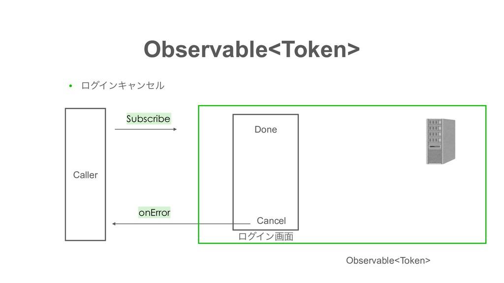 Observable<Token> ● ϩάΠϯΩϟϯηϧ Subscribe Observa...
