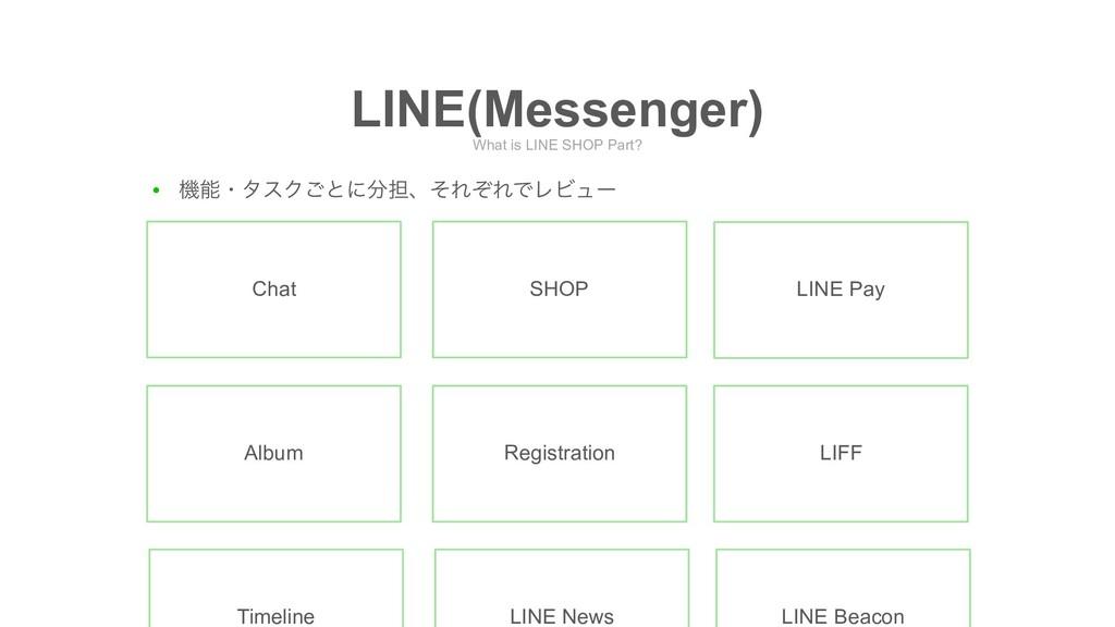 What is LINE SHOP Part? LINE(Messenger) ● ػɾλε...