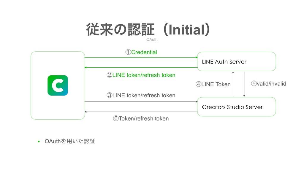 OAuth ैདྷͷূʢInitialʣ LINE Auth Server Creators ...