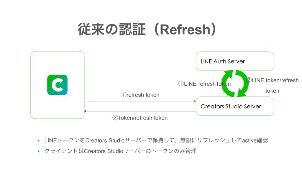 ैདྷͷূʢRefreshʣ LINE Auth Server Creators Studio...