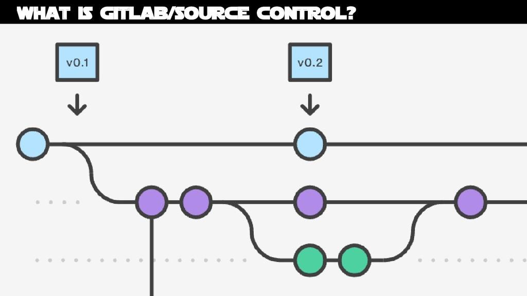 Bruno Verachten ● Source control or revision co...