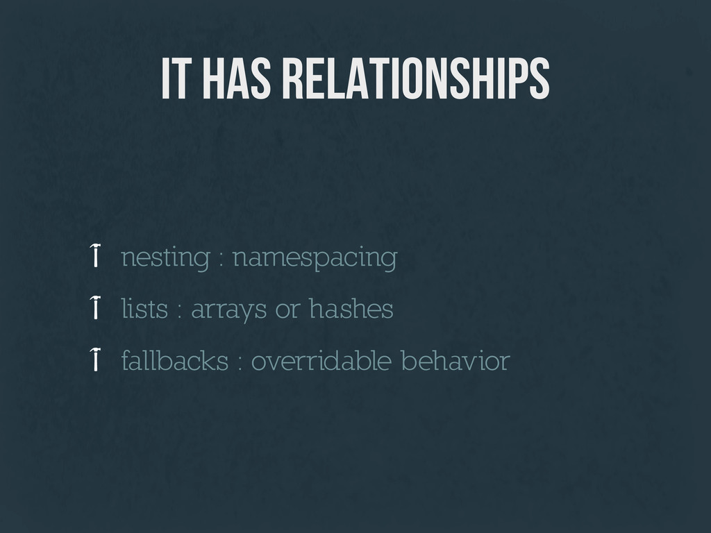 it has relationships nesting : namespacing list...