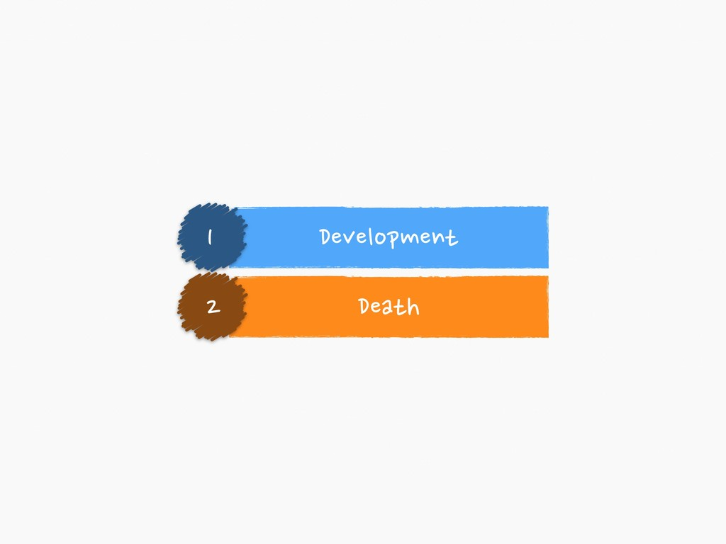 Development 1 Death 2