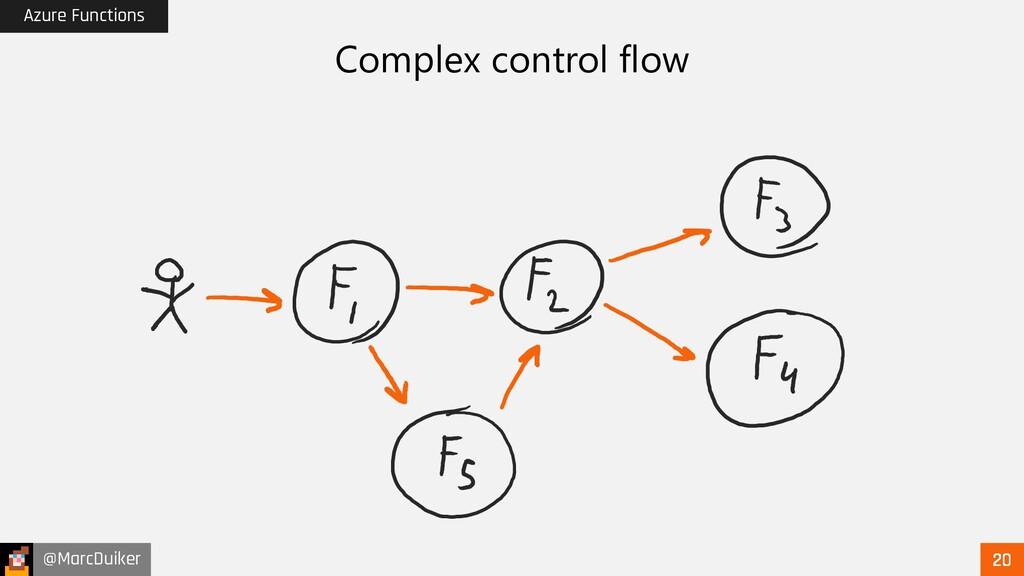 @MarcDuiker Azure Functions Complex control flow